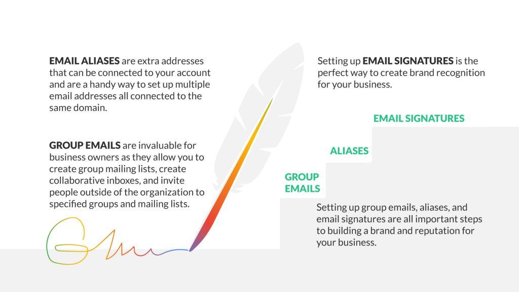 Más información sobre el correo electrónico grupal, las firmas y más de Google Workspace