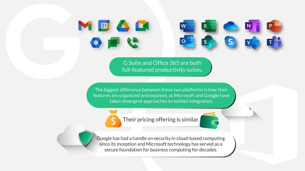 G Suite vs Office 365, ¿cuál es mejor?