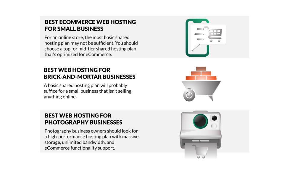 El mejor alojamiento web para este tipo de pequeñas empresas