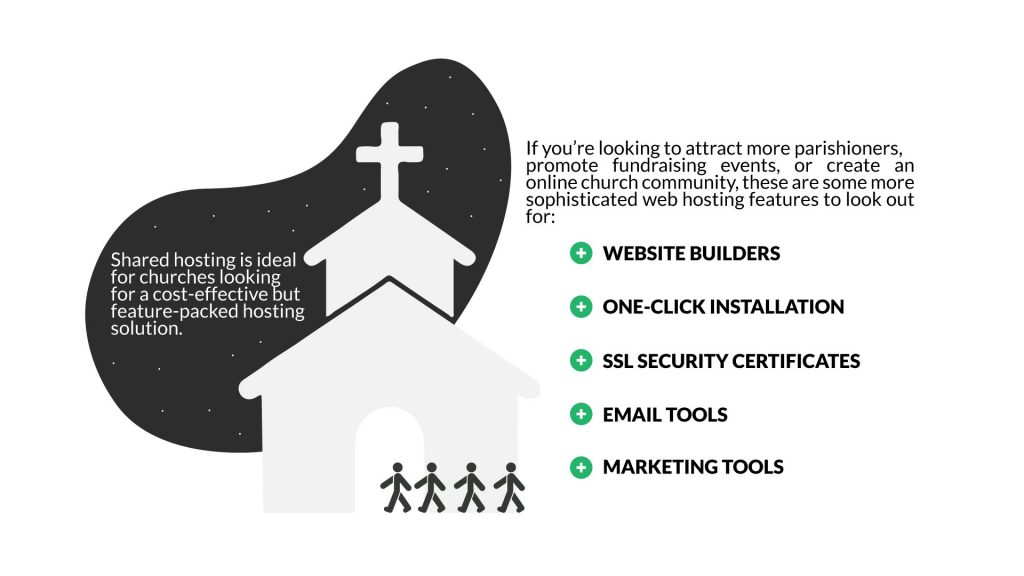 ¿Cuál es el mejor alojamiento web para la iglesia?
