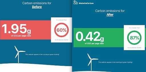 Emisiones de carbono antes y después de mejorar el rendimiento del sitio.