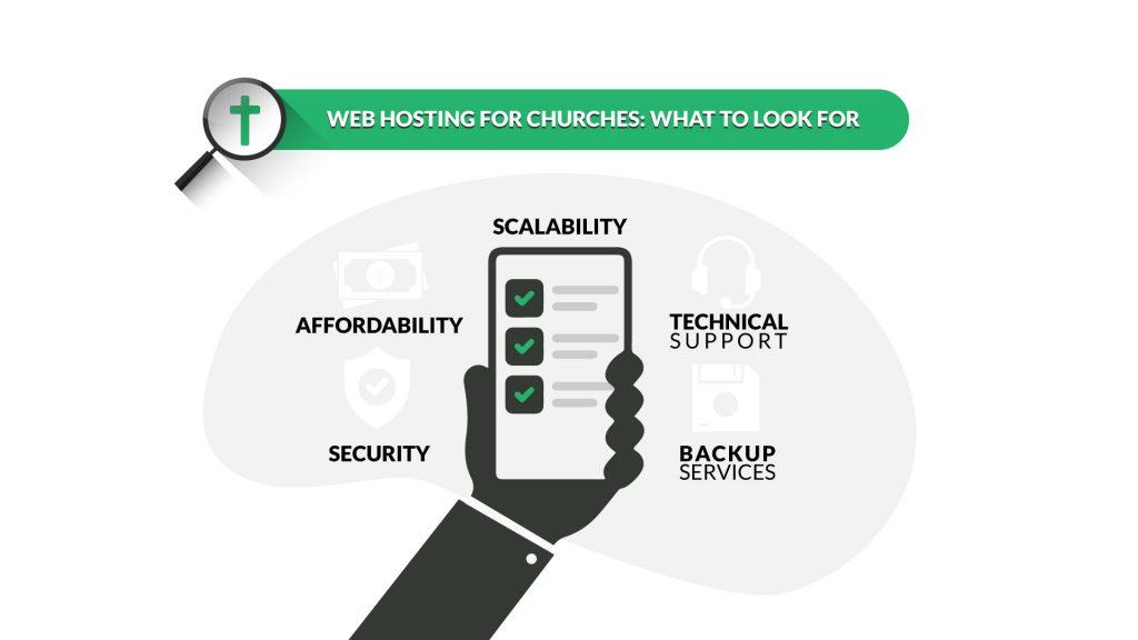 Que buscar para alojamiento web para mi iglesia