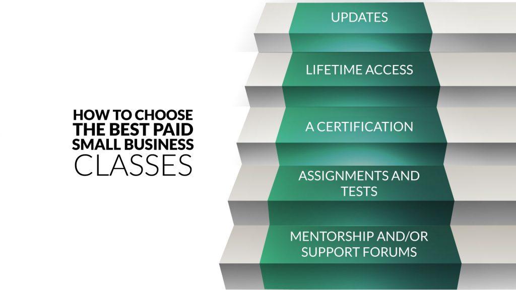 Clases en línea para pequeñas empresas que no querrá perderse