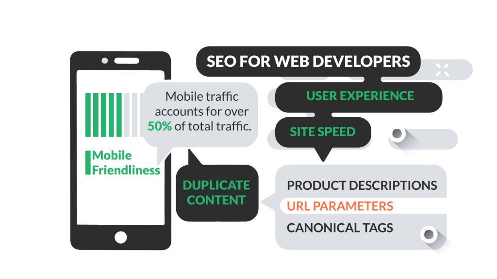 SEO, consejos, errores, optimizaciones para desarrolladores web